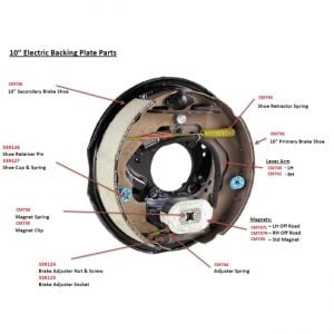 electric backing plate parts