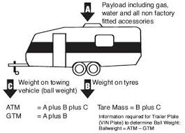 caravan ATM