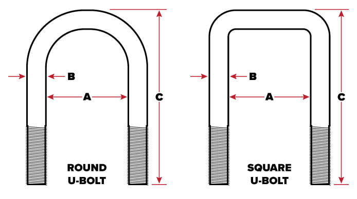 How to size u-bolts.