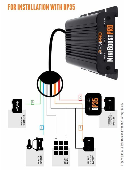 MiniBoostPro when connected to BP35 Battery Management