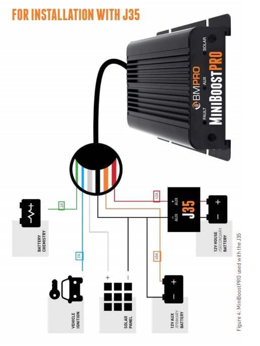 MiniBoostPro when connected to J35