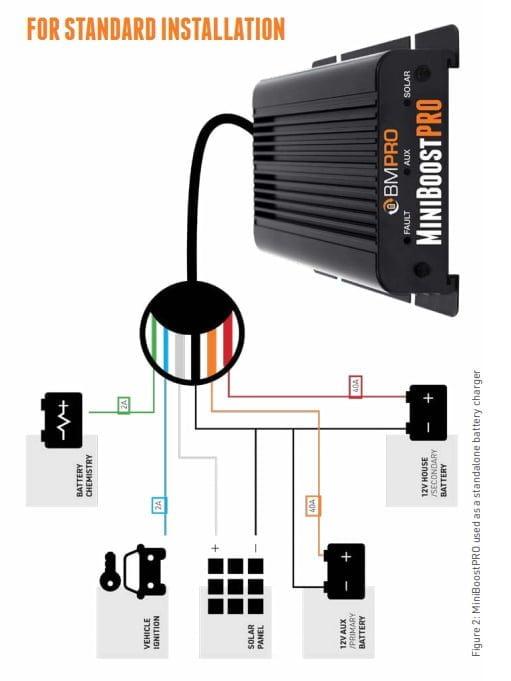 MiniBoostPro Standard Connection