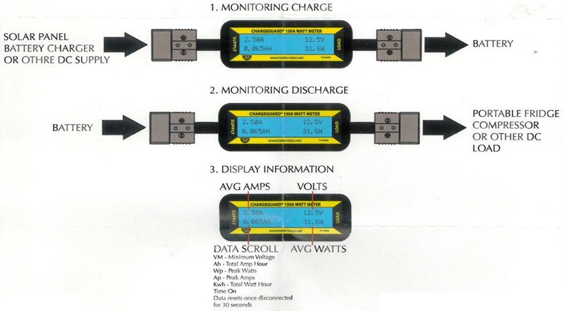 Solar Guard meter